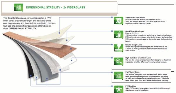 Ivc Moduleo Luxury Vinyl Tile Information Efloors Com